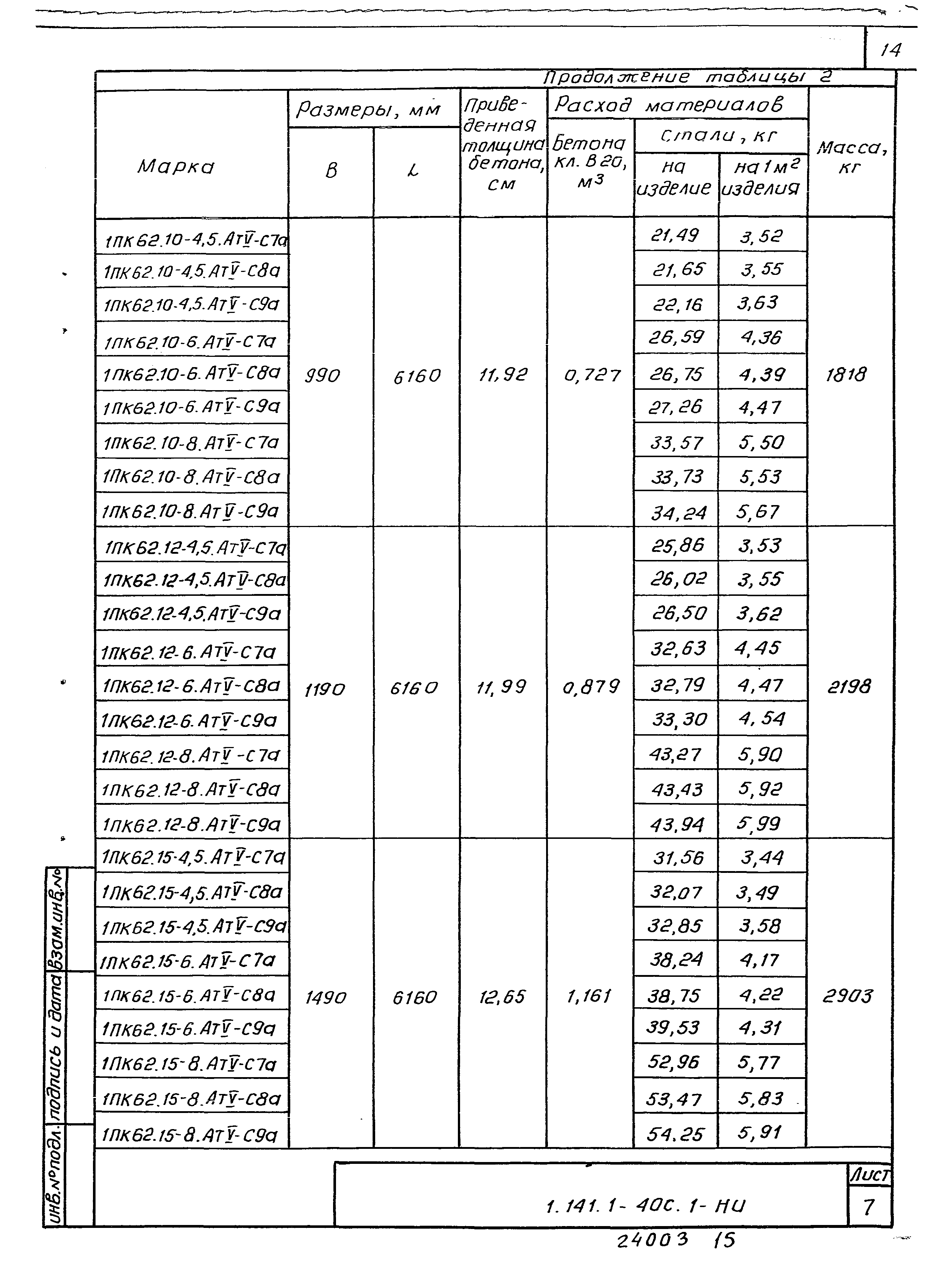 1ПК 59.10-4,5
