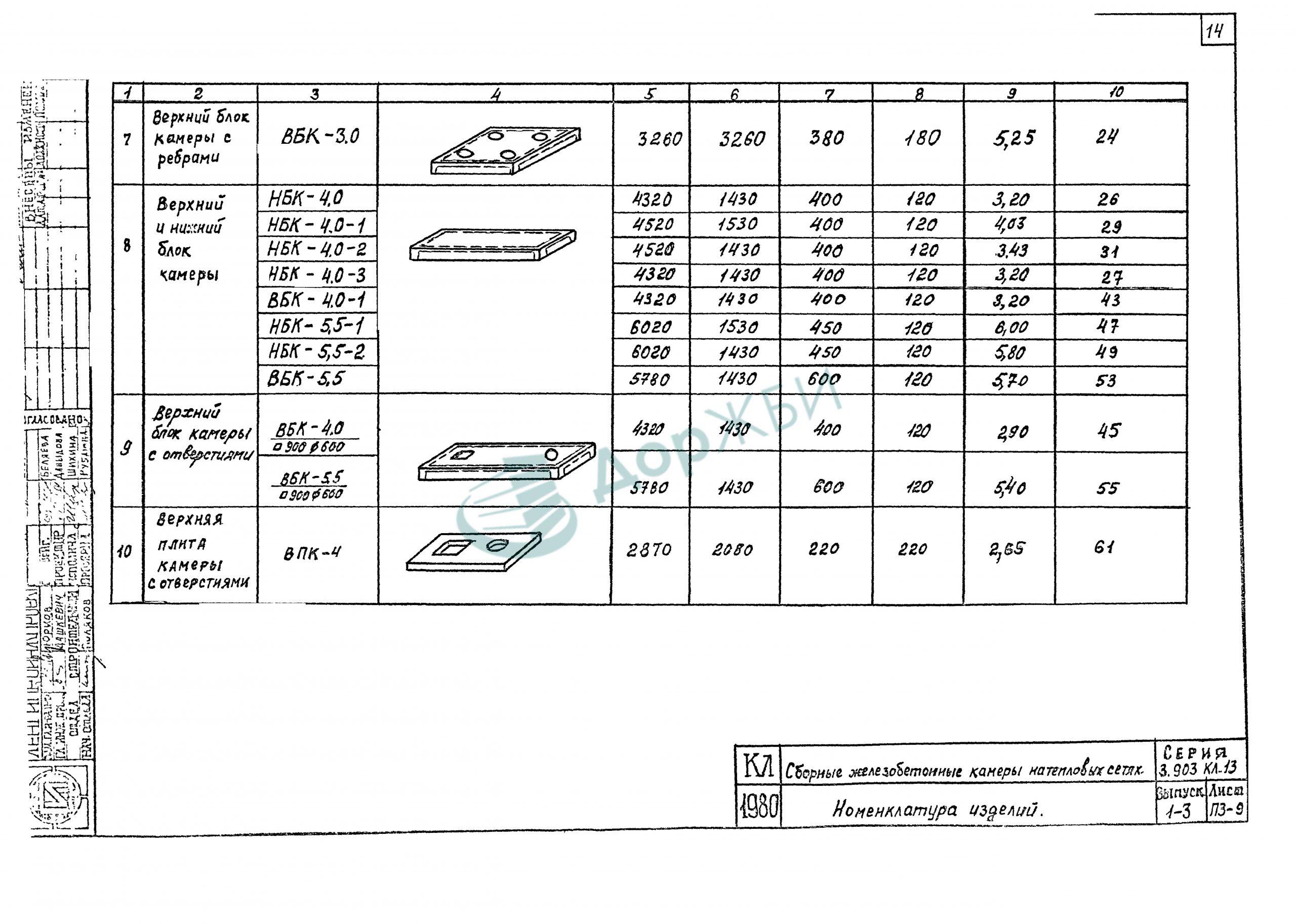 СБК 3.0 2-800х1600