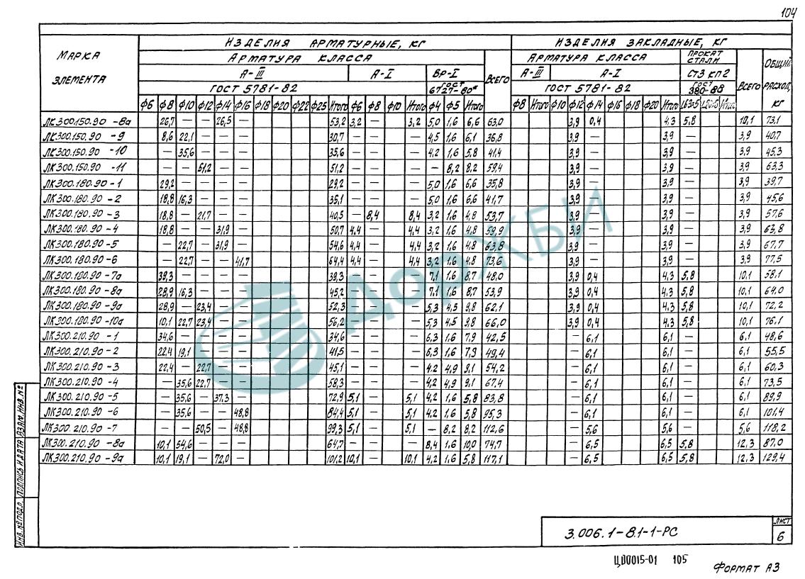 ЛК 300.210.90-13