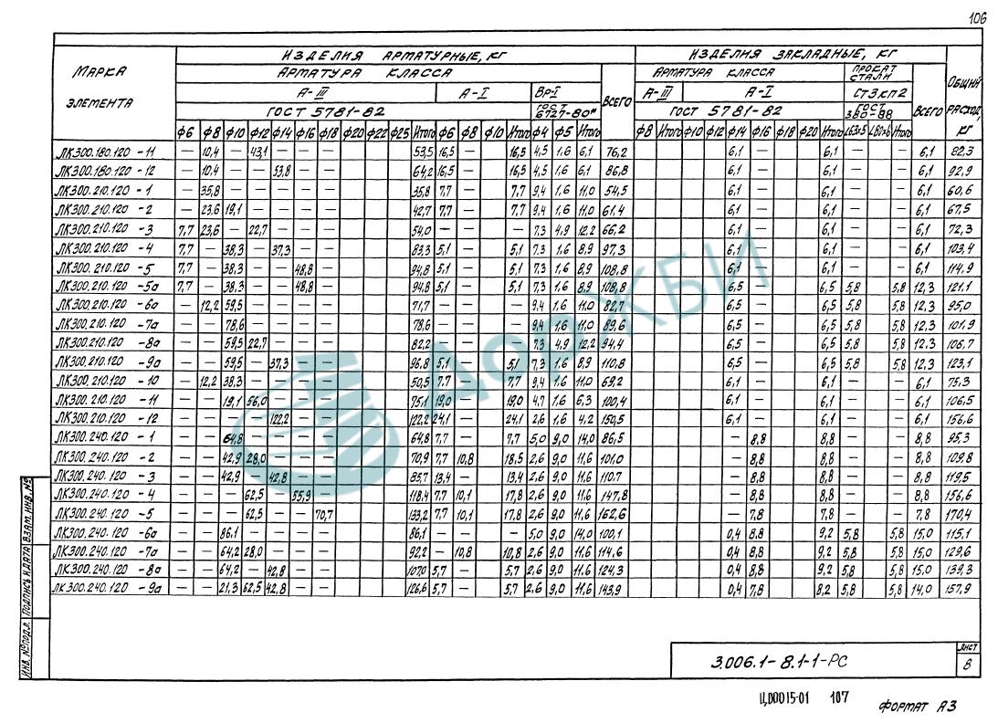 ЛК 300.210.120-12