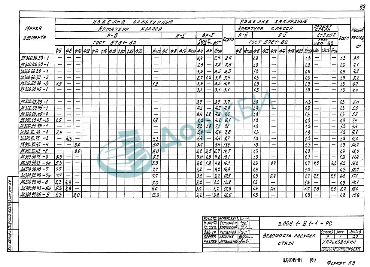 ЛК 300.30.45-1