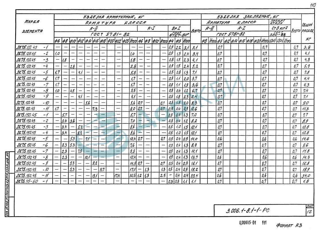 ЛК 75.120.45-2