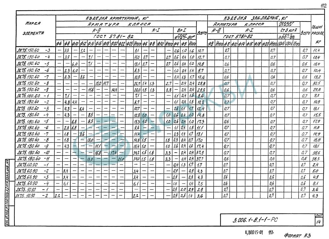 ЛК 75.180.60-9