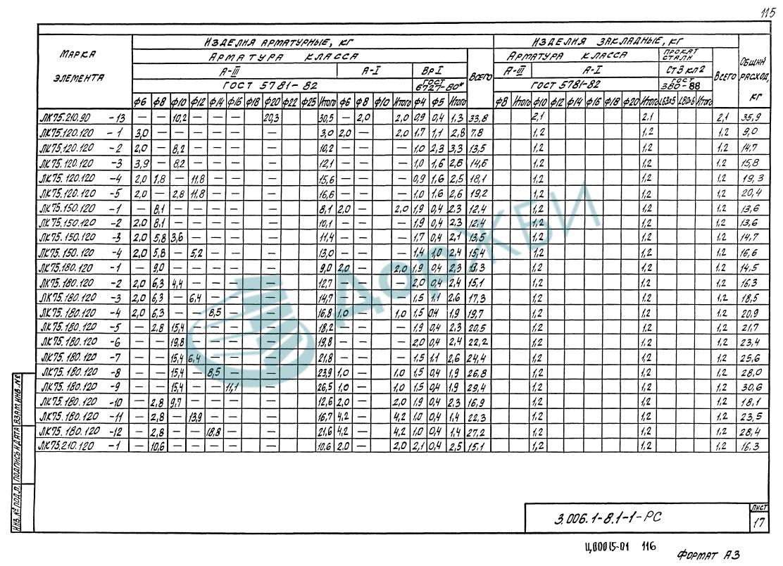 ЛК 75.150.120-3