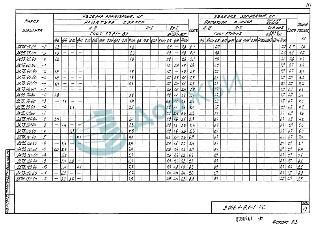 ЛК 75.120.60-5