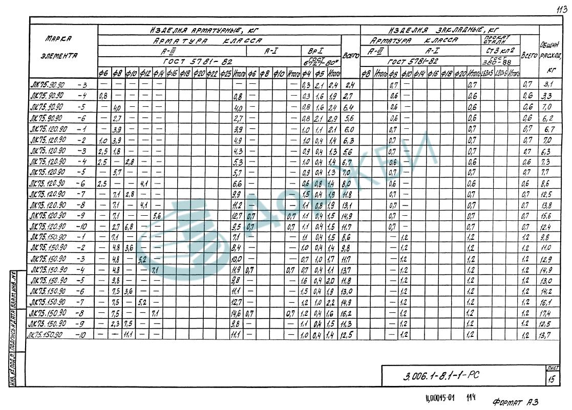 ЛК 75.120.90-10